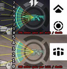X-Gear Gauge - angles