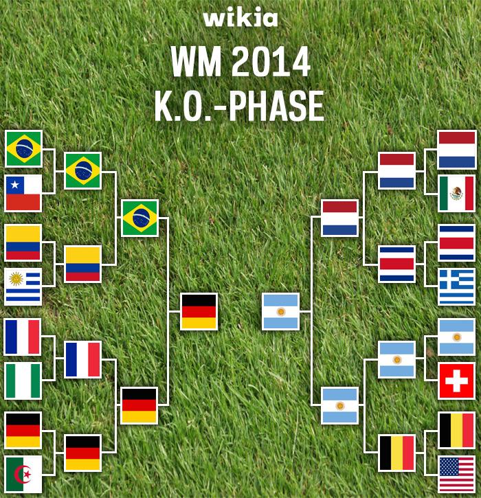 Wm 2020 Ko Phase