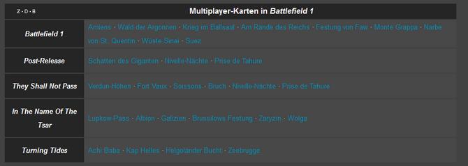 Battlefield 1 Navbox