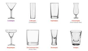 Cocktail Wiki - Gläser