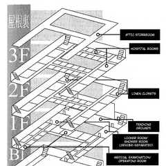 Medical Wing and Training Grounds Floor Plan