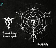 DecrepifySymbol