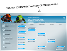 Ingame tournament system