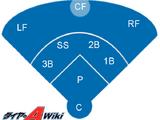 Center Fielder