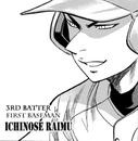 Ichinose Raimu