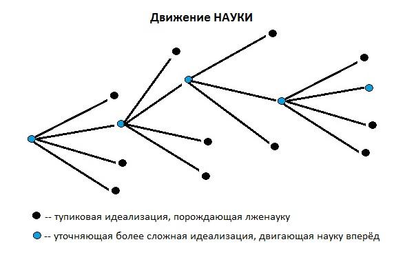 Познание real 1