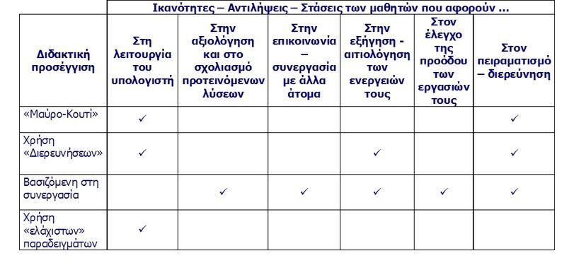 Stoxoi2