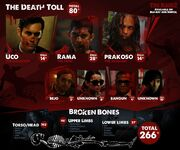 The Raid 2 official Facebook movie death body count poster tally