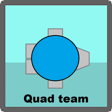 QUAD TEAM IDEA