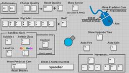 ControlsDiagram