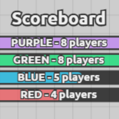 Current Tag Mode Scoreboard