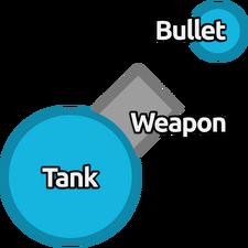 Tank parts 3