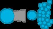Grapeshot Split Sequence