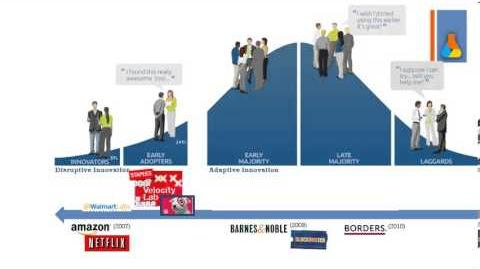 The New Innovation Adoption Curve-0