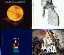 All Albums