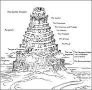 Purgatory Levels