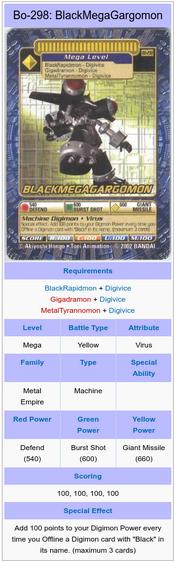 BlackMegaGargomon-PI