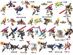 Shoutmon Combination of evolution