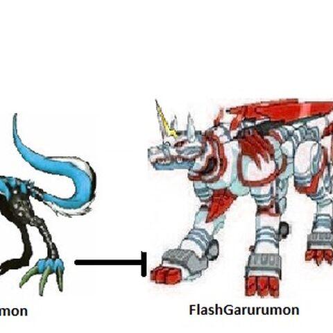 Línea Evolutiva de Bassetmon