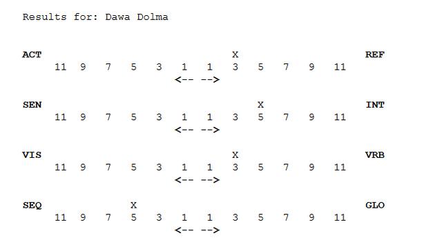 File:Dawa.PNG