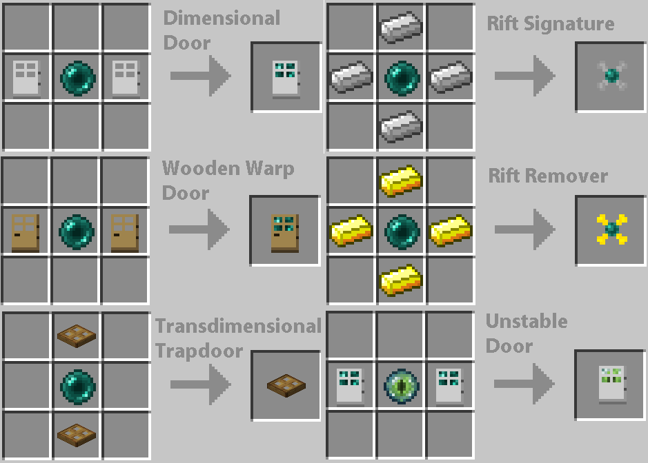 minecraft 1.6 4 mod crafting guide
