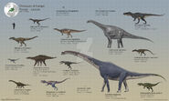 European dinosaurs part 1 triassic and jurassic by paleoguy-d9dz4t2