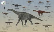 European dinosaurs part 2 cretaceous by paleoguy-d9e1b2g