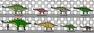 Stegosauria size 012