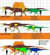 VSE6cc778 Spinosaurids