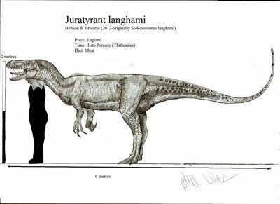 Juratyrant langhami by teratophoneus-d4xqqd3