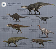 Cretaceous giants of asia download available by paleoguy-d90uw7a