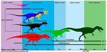 1545239623 552 amp-39-The-world39s-oldest-large-carnivorous-dinosaur-identified-by-scientists