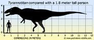 Tyrannotitan-size