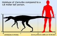 Carnufex-size