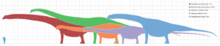 Longest dinosaurs1-0