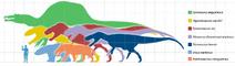 Giant predators size comparison