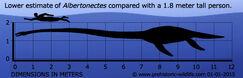 Albertonectes-size