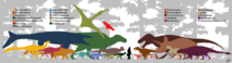 Cretaceous fauna of Montana size comparison