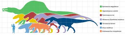 Giantpredatorsscale1