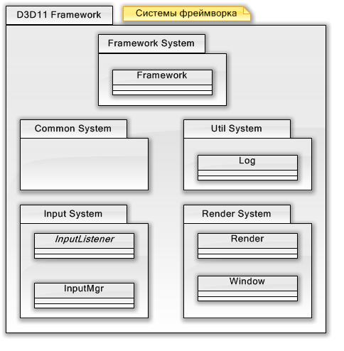 DirectX11SteptoStep1 2