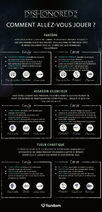 Dishonored2 Infographique