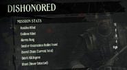 Dishonoredchaos