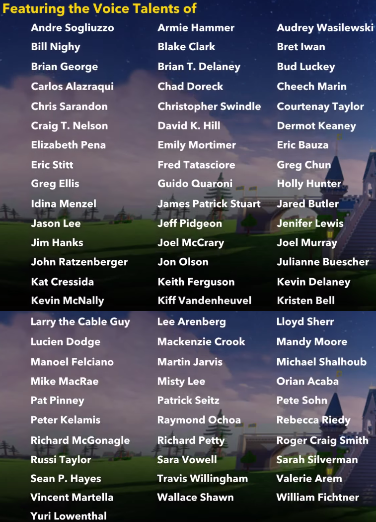 Disney Infinity Voice Actors Disney Infinity Wiki