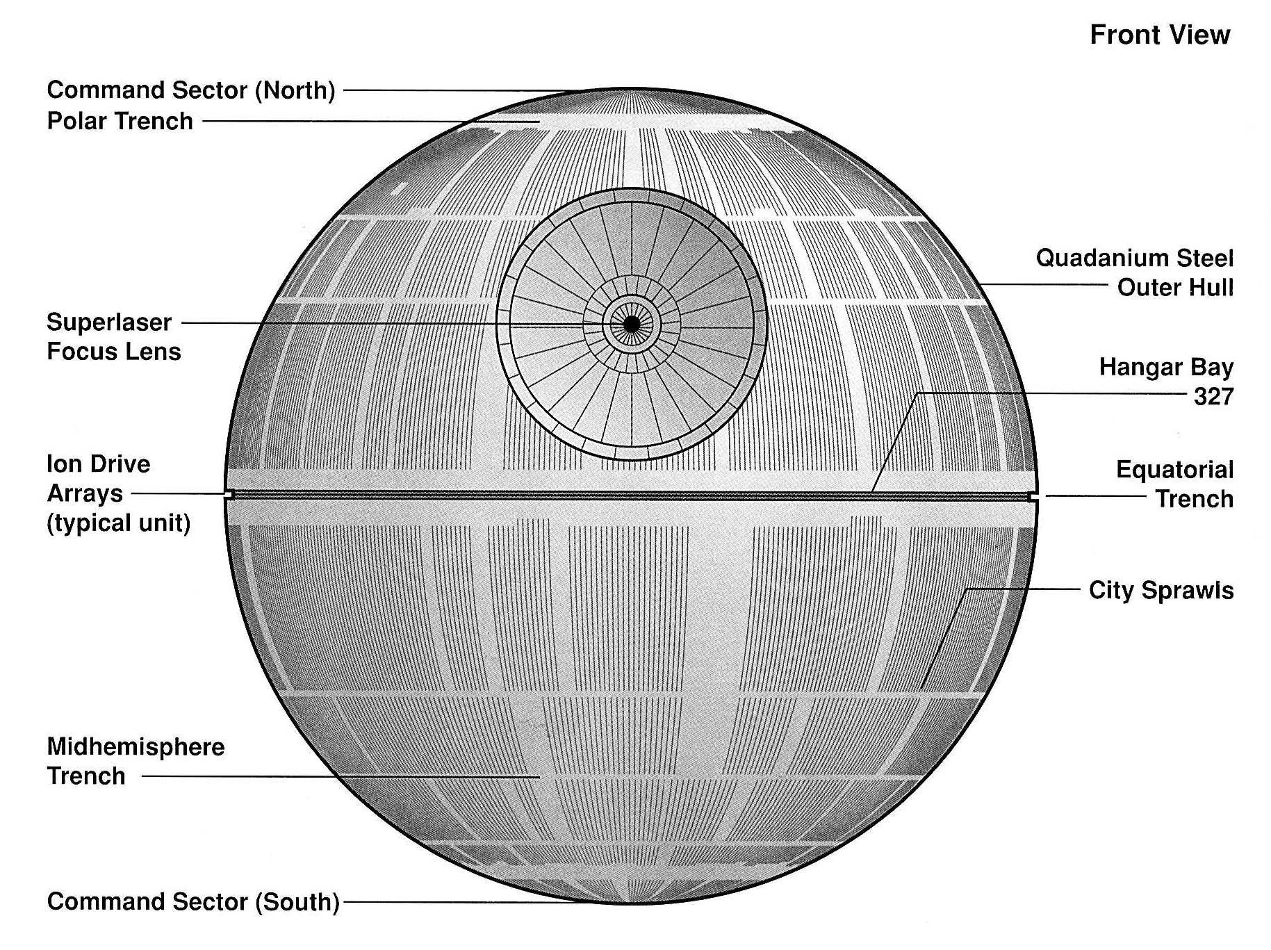 Image death star diagramg disney wiki fandom powered by wikia death star diagramg ccuart Gallery