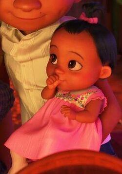 Profile - Socorro Rivera
