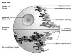 Death Star II Schematics