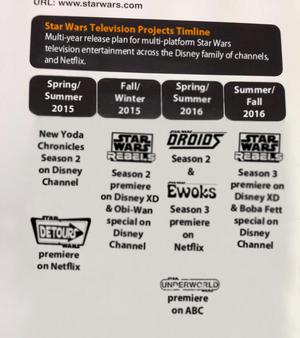 Lucasfilm Television 2015-16