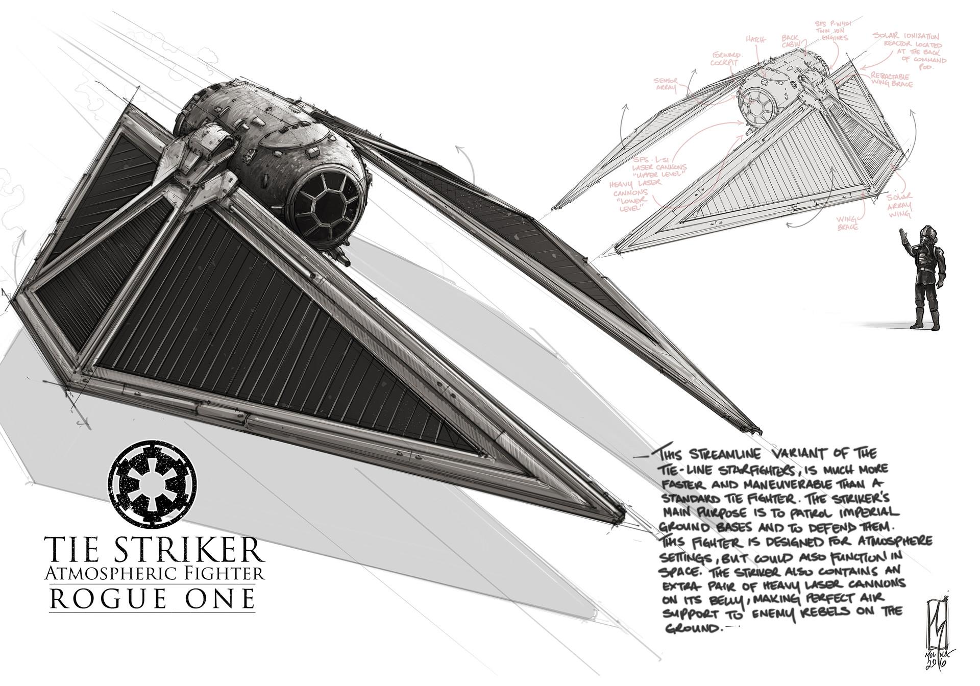 Image - Tie Striker Schematics.jpg | Disney Wiki | FANDOM powered by on tie advanced, tie phantom, y-wing schematic,