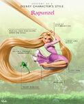 Style anatomyofadisneycharacterstyle rapunzel-828x1024