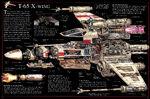 X-Wing Cutaway